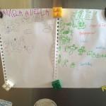 llista activitats nens